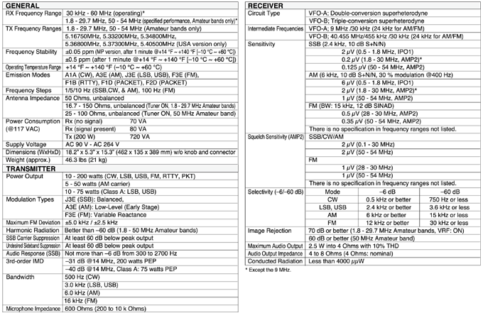 FTDX5000_specs