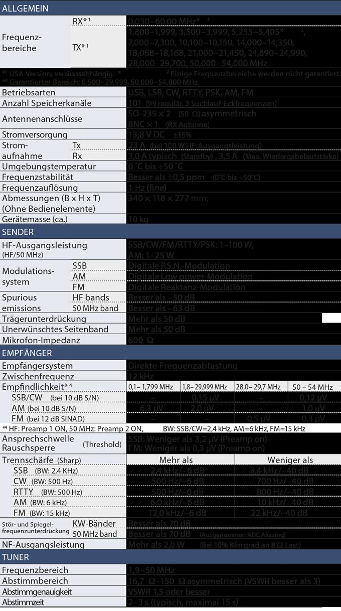 IC-7610_techdat