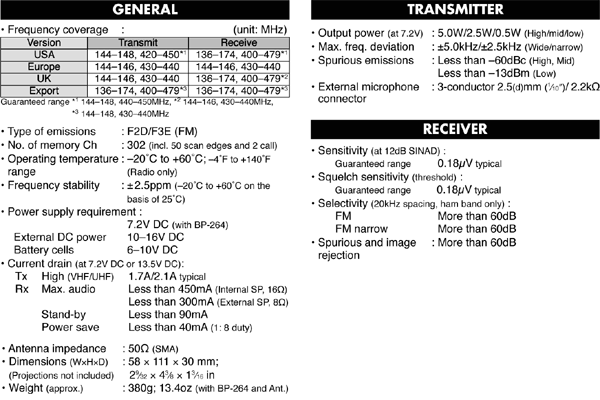 IC-T70E_specs